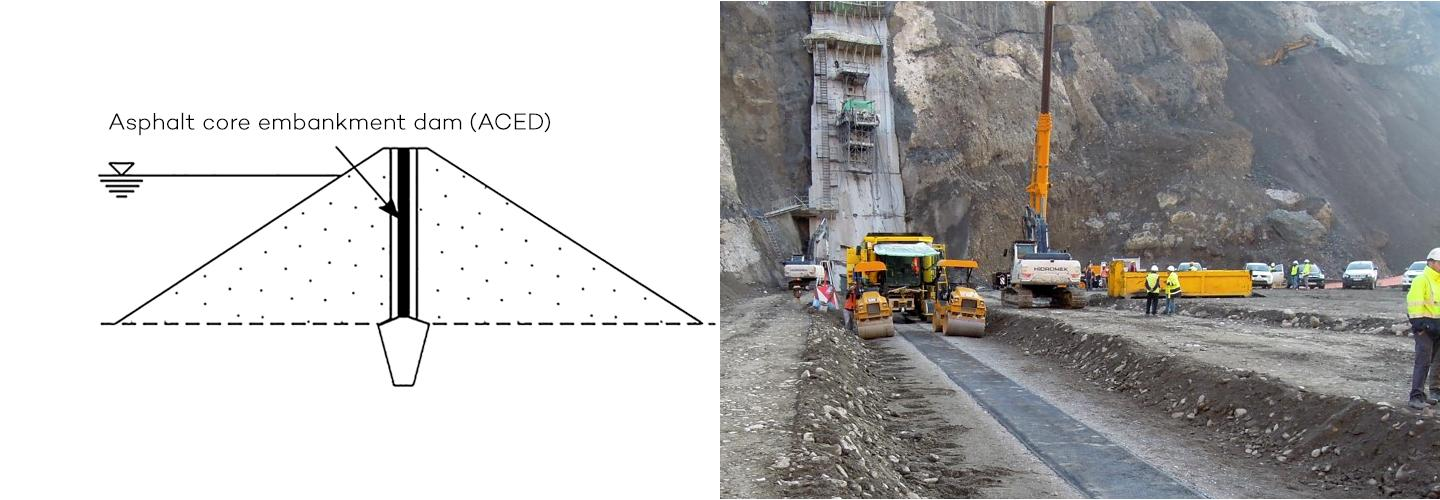 Asphalt core embankment dam (ACED) and cross section of dam
