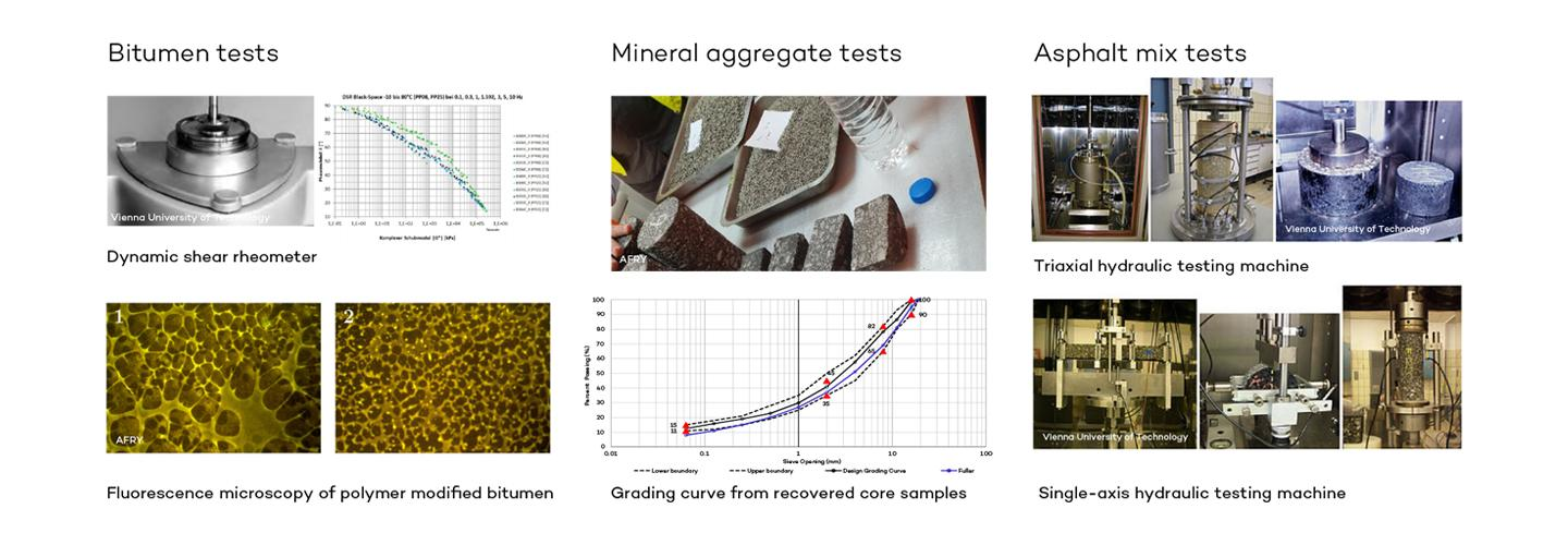 Images and diagrams of bitumen, mineral aggragate and asphalt mix tests tests